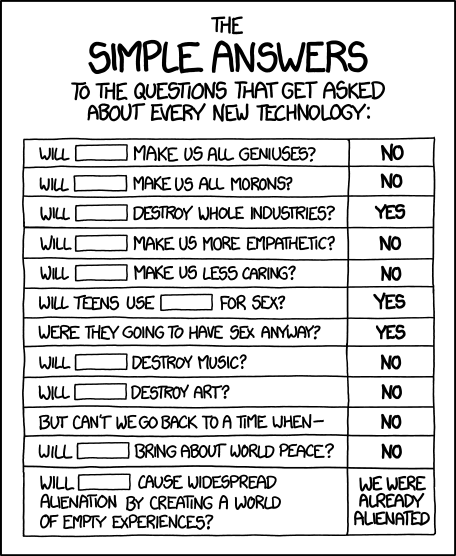 On the xkcd Philosophy of Technology, Briefly